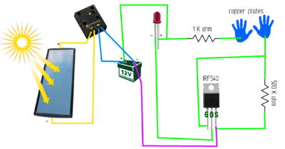 Control System For Christmas Lights